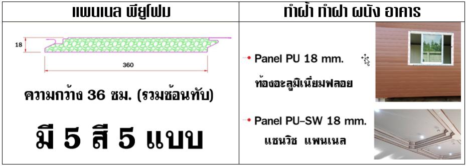 ลายของแผ่นให้เลือกได้ 5 แบบ มี 5 สีให้เลือก มีความกว้าง 36 ซม. (รวมซ้อนทับ) และพียูโฟมมีความหนา 18 มิล